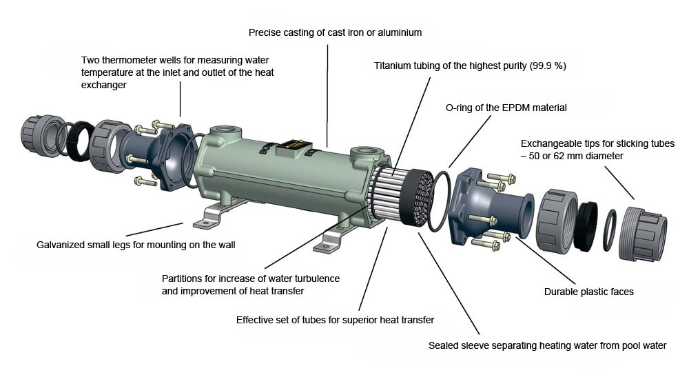 Drawing of dismantled heat exchanger
